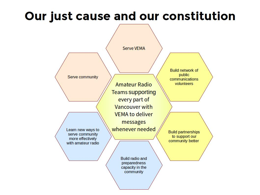 Facets of constitution build Just Cause